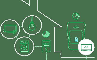 Elektrisch laden met load balancing voor thuis of op kantoor